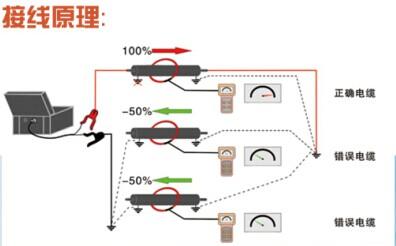 ci-2000电缆识别仪接线原理图